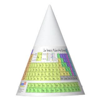 Gorra del profesor de ciencias