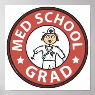 Graduación de la Facultad de Medicina femenina Poster