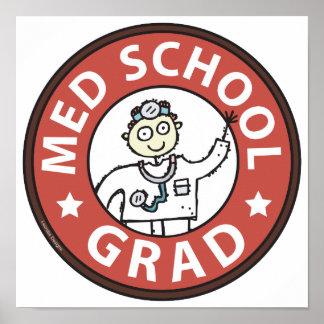 Graduado de la Facultad de Medicina varón Posters
