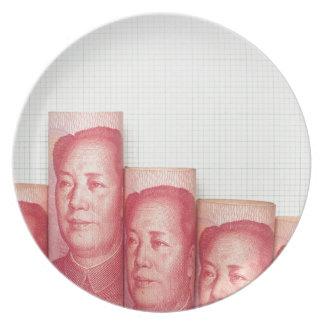Gráfico chino de la tendencia bajista de la moneda plato