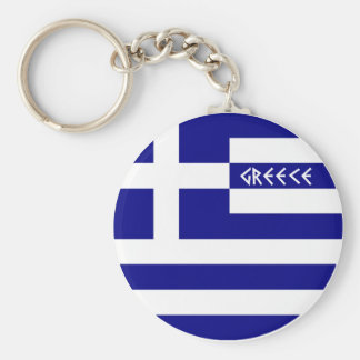 Grecia Llavero Redondo Tipo Chapa