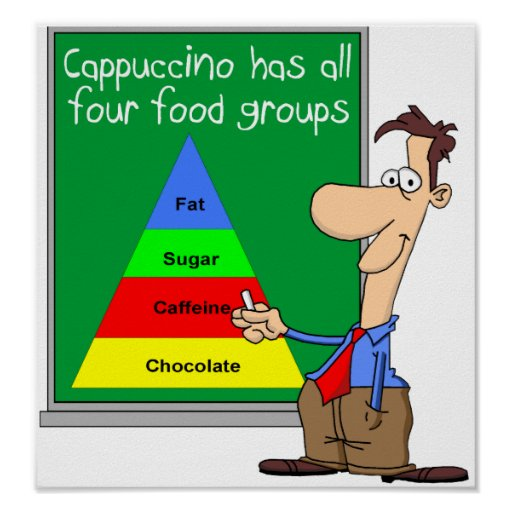 Grupos de alimentos posters