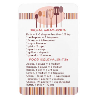 Guía práctica de la cocina para el imán de las rec