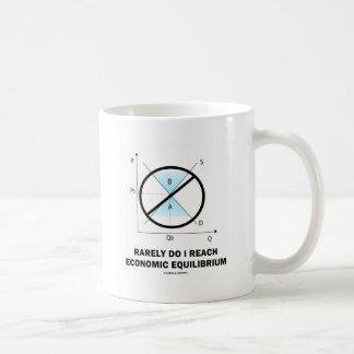 Hago raramente alcanzo el equilibrio económico (la taza de café