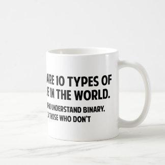 Hay 10 tipos de gente en el mundo taza