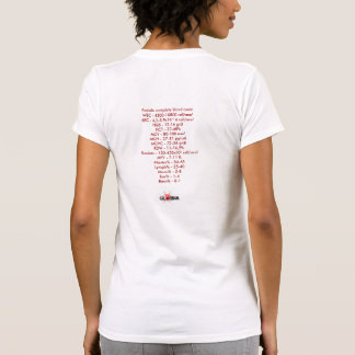 Hemograma completo femenino - Emocromo Camisetas