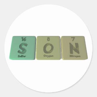Hijo como nitrógeno del oxígeno del azufre etiquetas