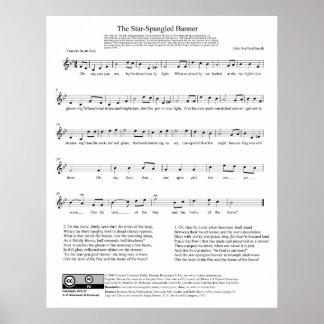 Hoja de música del himno nacional del himno americ póster