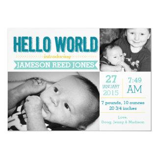 Hola invitación del nacimiento del mundo