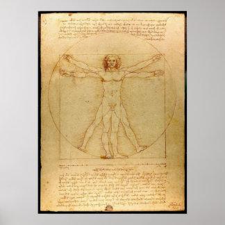 Hombre cósmico de Leonardo da Vinci Póster