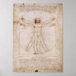 Hombre de Vitruvian de Leonardo da Vinci Póster