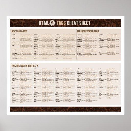 HTML5 marca la chuleta con etiqueta Poster