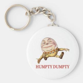 HUMPTY DUMPTY SAT EN UNA PARED - POESÍA INFANTIL LLAVERO REDONDO TIPO CHAPA