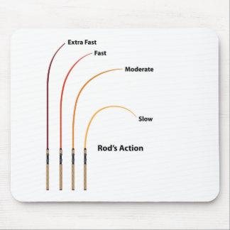Illustra del vector de las características del alfombrilla de ratón