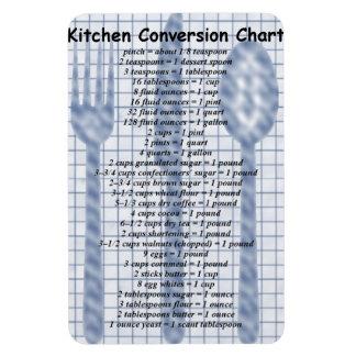 Imán de la tabla de conversión de la cocina