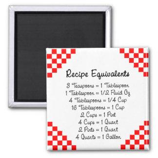 Imán del ayudante de la cocina de los equivalentes