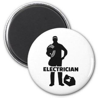 Imán Electricista