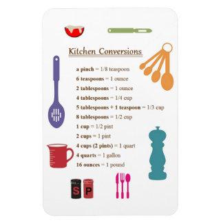 Imán Flexible Conversiones de la cocina