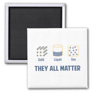 Imán Gas sólido líquido - ellos toda la materia