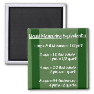 Imán verde de medición de los equivalentes del líq