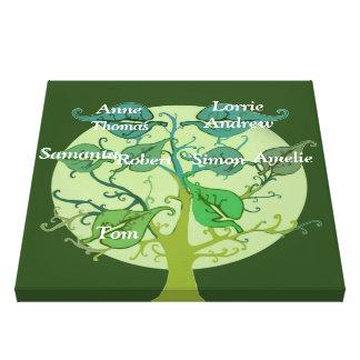 Impresión del árbol de familia la sola personaliza