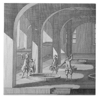 Interior de una fábrica de jabón, ejemplo para un  azulejo cuadrado grande
