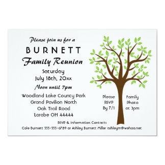 Invitación de la reunión del árbol de familia