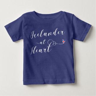 Islandés en la camiseta del corazón, Islandia