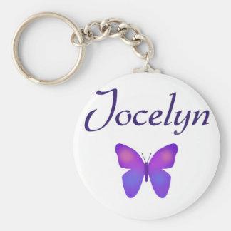 Jocelyn Llaveros Personalizados