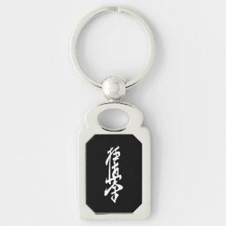 Karate de Kyokushinkai Llavero