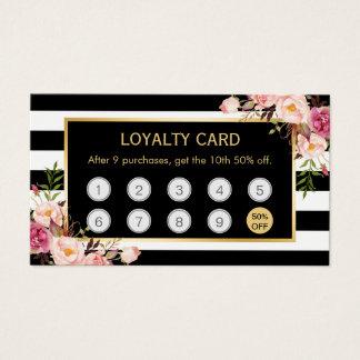 La compra floral 9 consigue la 10ma tarjeta de la