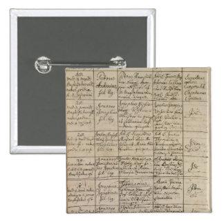 La entrada en el registro bautismal, 1756 de Mozar Chapa Cuadrada 5 Cm