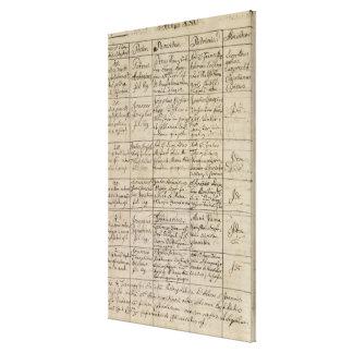 La entrada en el registro bautismal, 1756 de Mozar Impresión En Lienzo Estirada