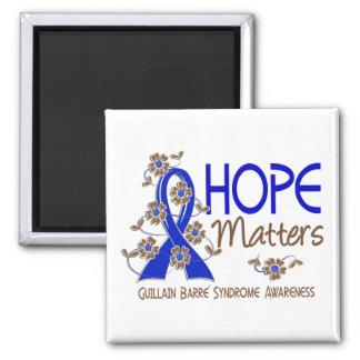 La esperanza importa síndrome de la barra de 3 Gui Iman