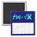 La función de raíz cuadrada f (x) = raíz cuadrada  imán para frigorífico