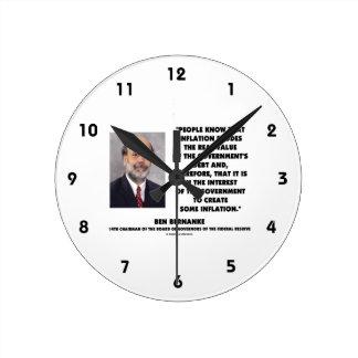 La inflación de Ben Bernanke erosiona la deuda Reloj Redondo Mediano