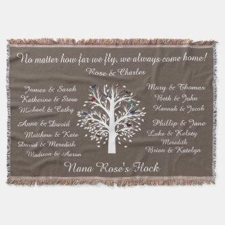 La multitud de Nana, árbol de familia del Manta