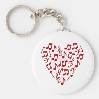 La música observa el llavero del corazón - notas