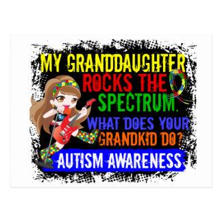 La nieta oscila el autismo del espectro postal