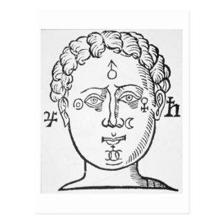 La posición de los planetas en la cabeza humana, postal