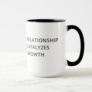 La relación cataliza la taza del crecimiento