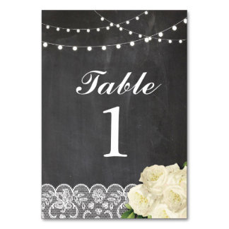 La tabla numera la exhibición de la tiza de las