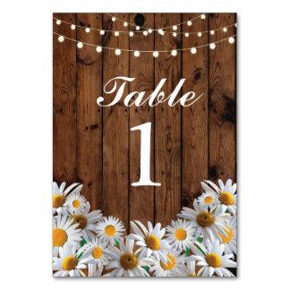 La tabla numera la exhibición de las tarjetas de