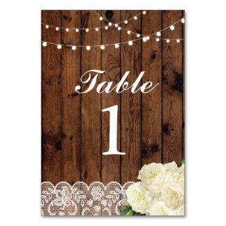 La tabla numera la exhibición de las tarjetas del