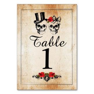 La tabla numera los cráneos del azúcar del boda