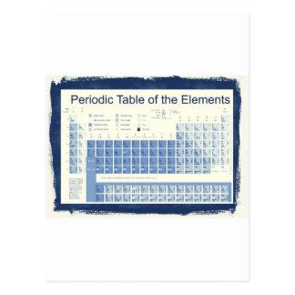 La tabla periódica de los elementos postal