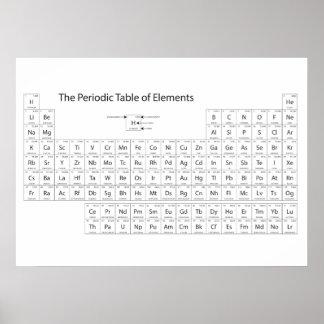 La tabla periódica de poster de los elementos póster