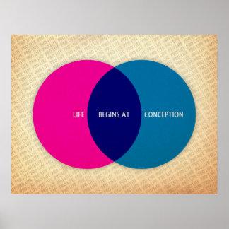 La vida comienza en el concepto impresiones