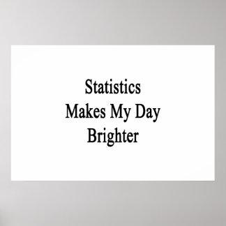 Las estadísticas hacen mi día más brillante póster
