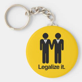 LEGALICE LOS BODAS GAY LLAVERO REDONDO TIPO CHAPA